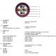 BELDEN 10GXE01 Cat.6A F/FTP, Halojensiz (istediğiniz uzunlukta sipariş edebilirsiniz)